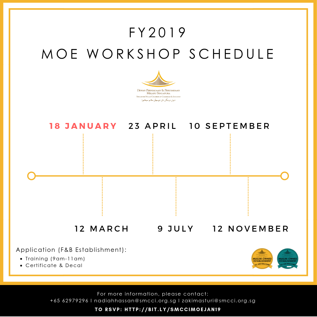 MOE WORKSHOP FY19