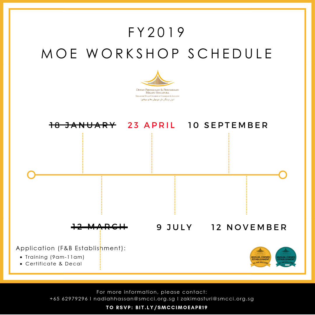 MOE WORKSHOP - April